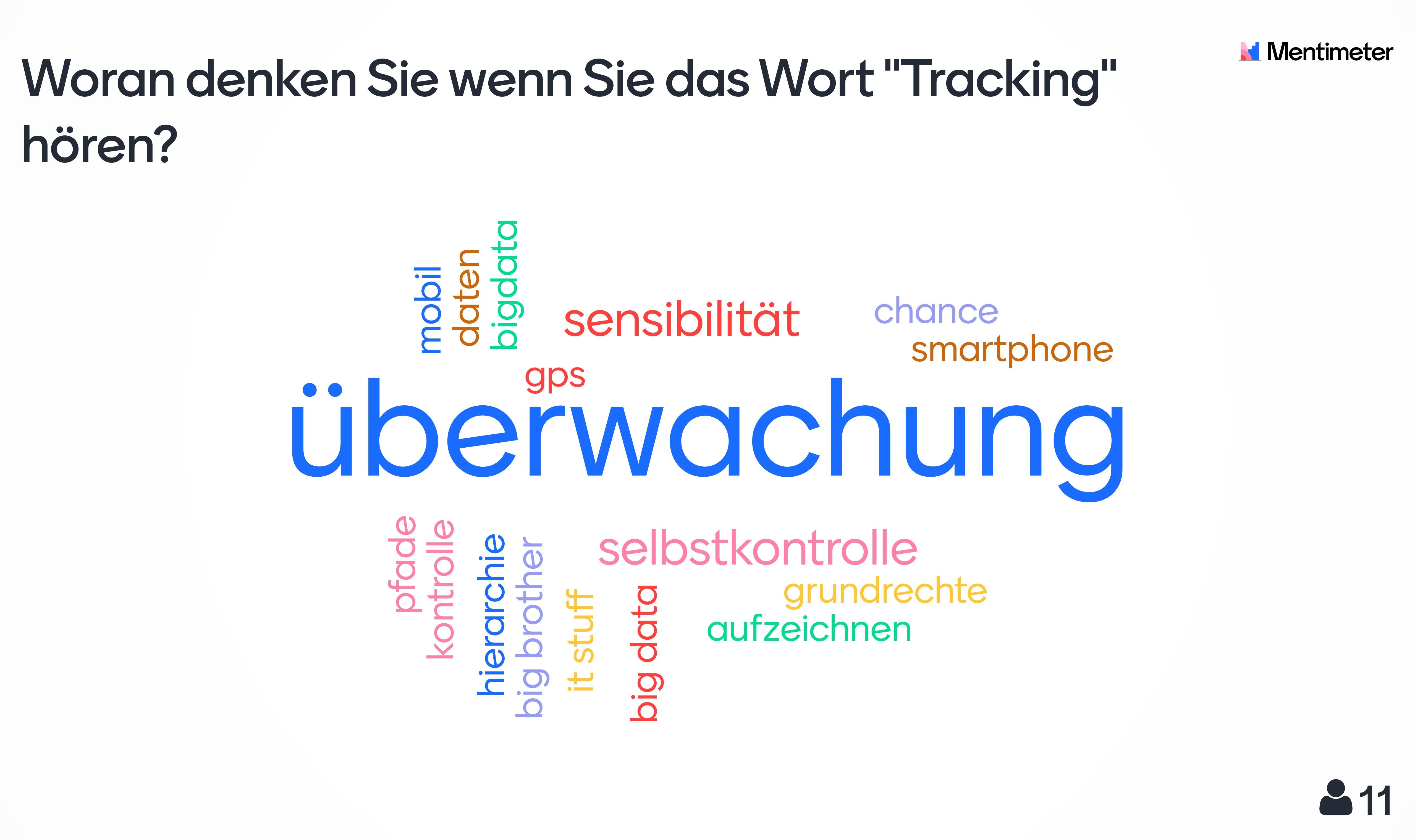 Mentimeter-Umfrage zum Begriff 'Tracking'
