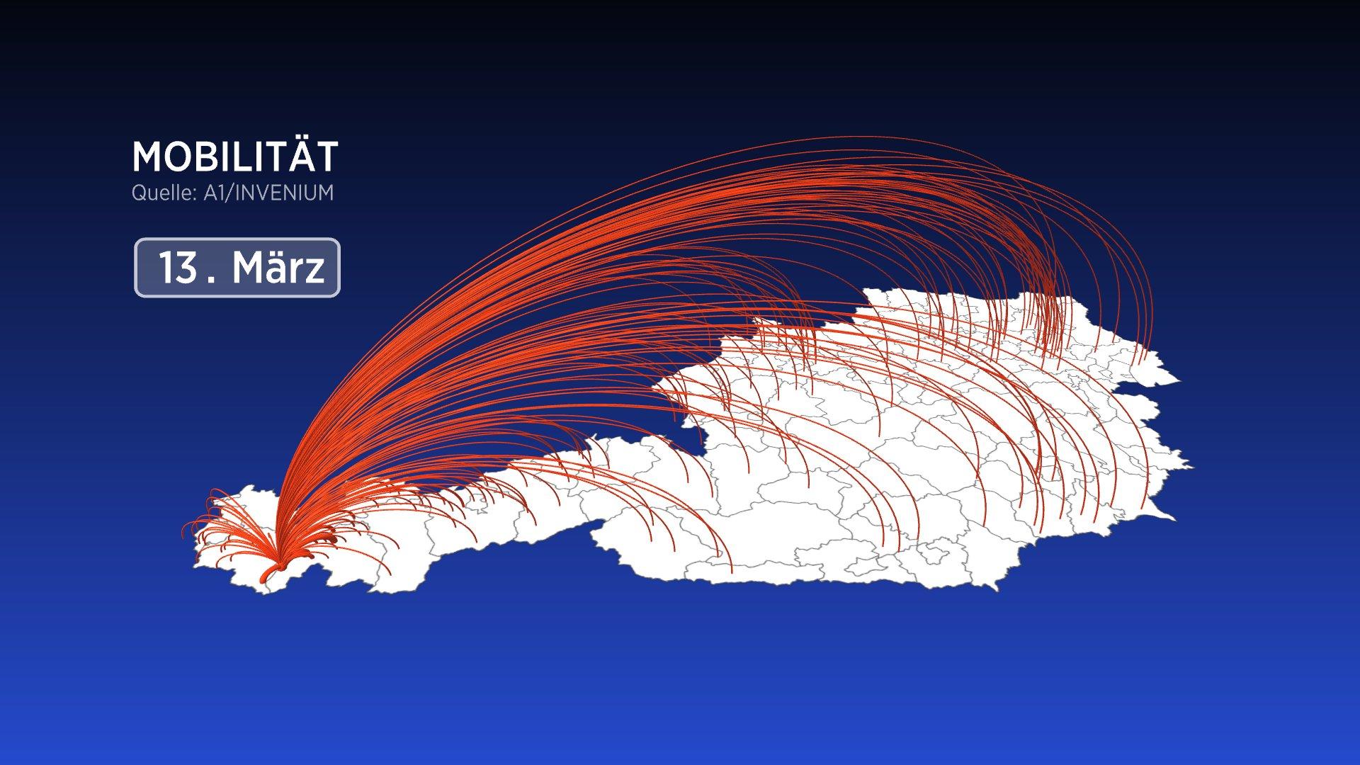 (c) Zeit im Bild: Abreisende aus Ischgl am 13.3.2020